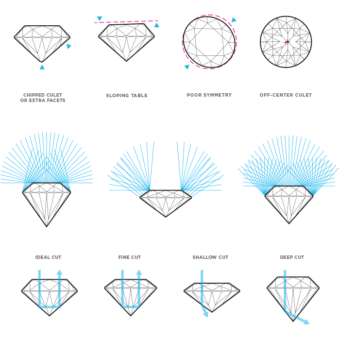 Stone Cut Graphic