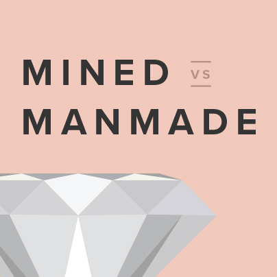 Infographic: Mined vs. Manmade Stones