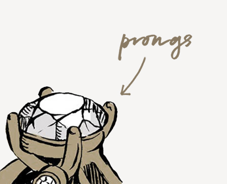 Your Guide to Ring Anatomy: Prongs