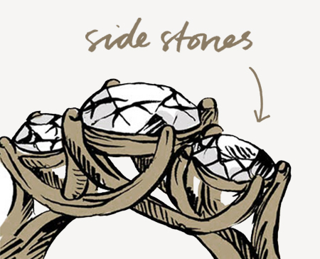 Your Guide to Ring Anatomy: Side Stones