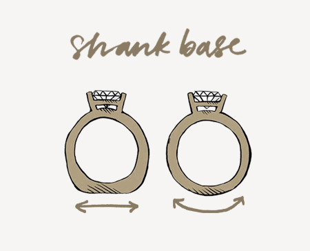 Your Guide to Ring Anatomy: Shank Base