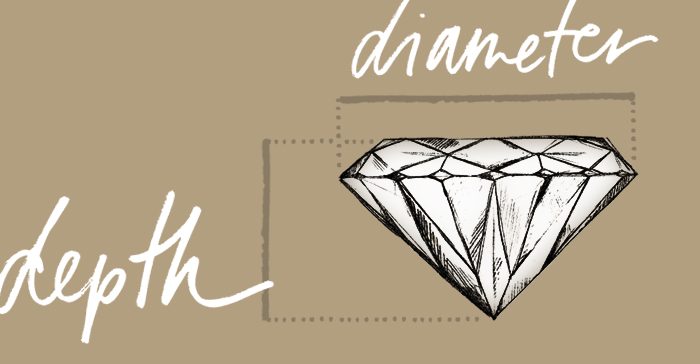 Diamond Cut: Deciphering Certifications