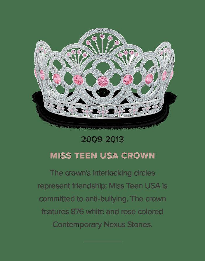Miss Teen USA Crown