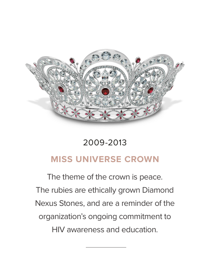 Miss Universe Crown